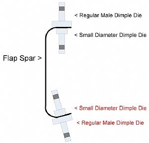 Countersinking or Dimpling the Flap Spar